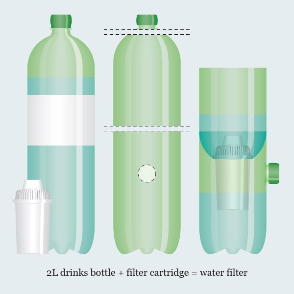 Сделай сам своими руками фильтр для воды